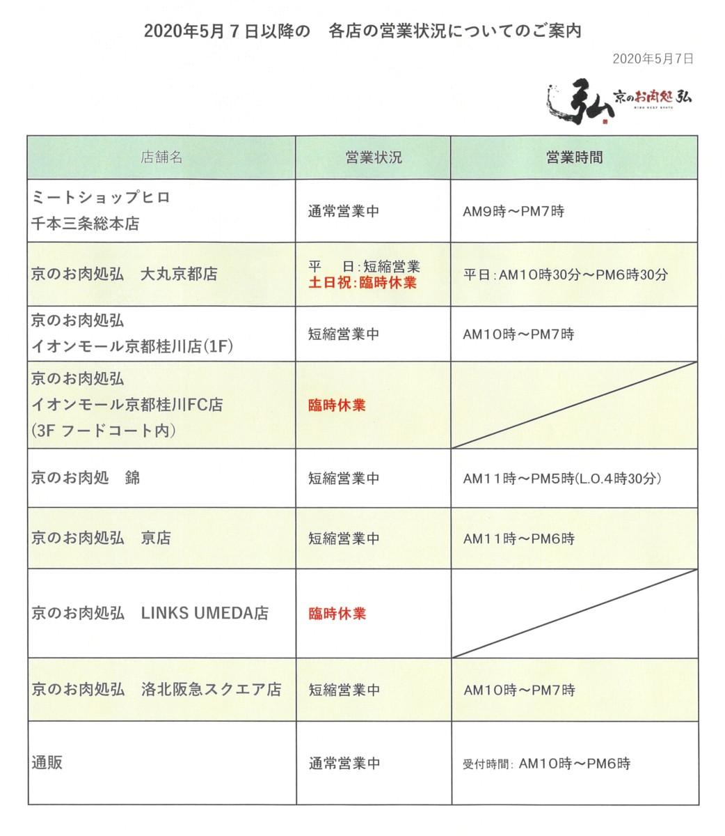 「京のお肉処弘 亰店」営業再開について(各店の営業状況ご案内)