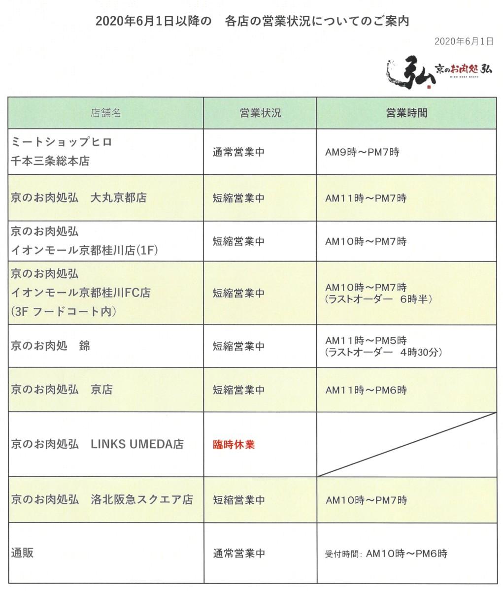 【京のお肉処弘】各店の営業状況